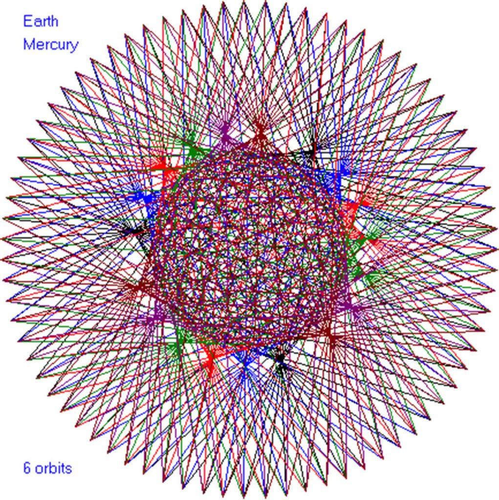 Zemlja-Merkur, 8 orbita