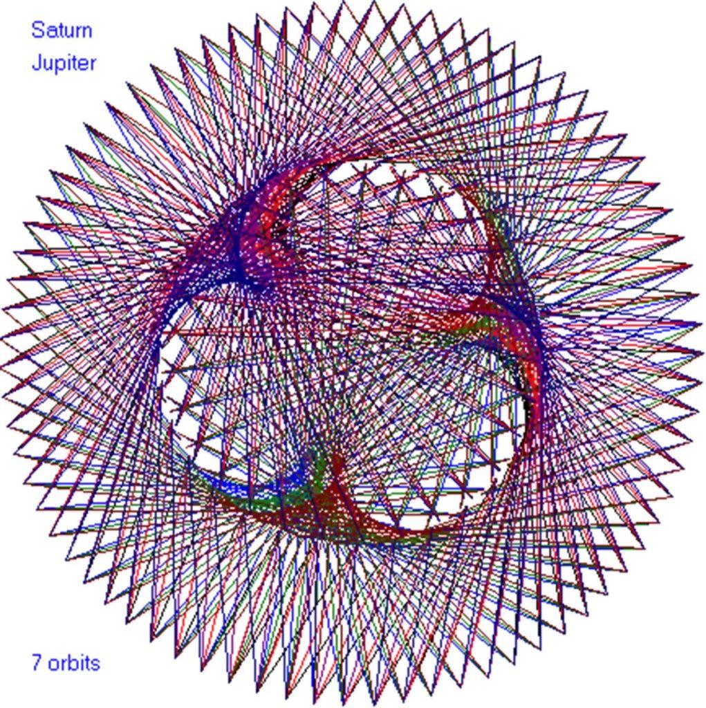 Saturn-Jupiter, 7 orbita