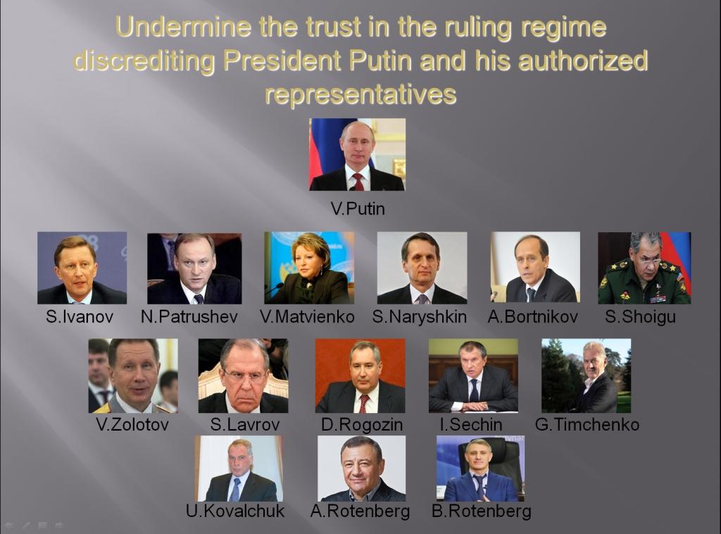 Dokumenti koji prikazuju kako Svjetska vlada planira srušiti Putina